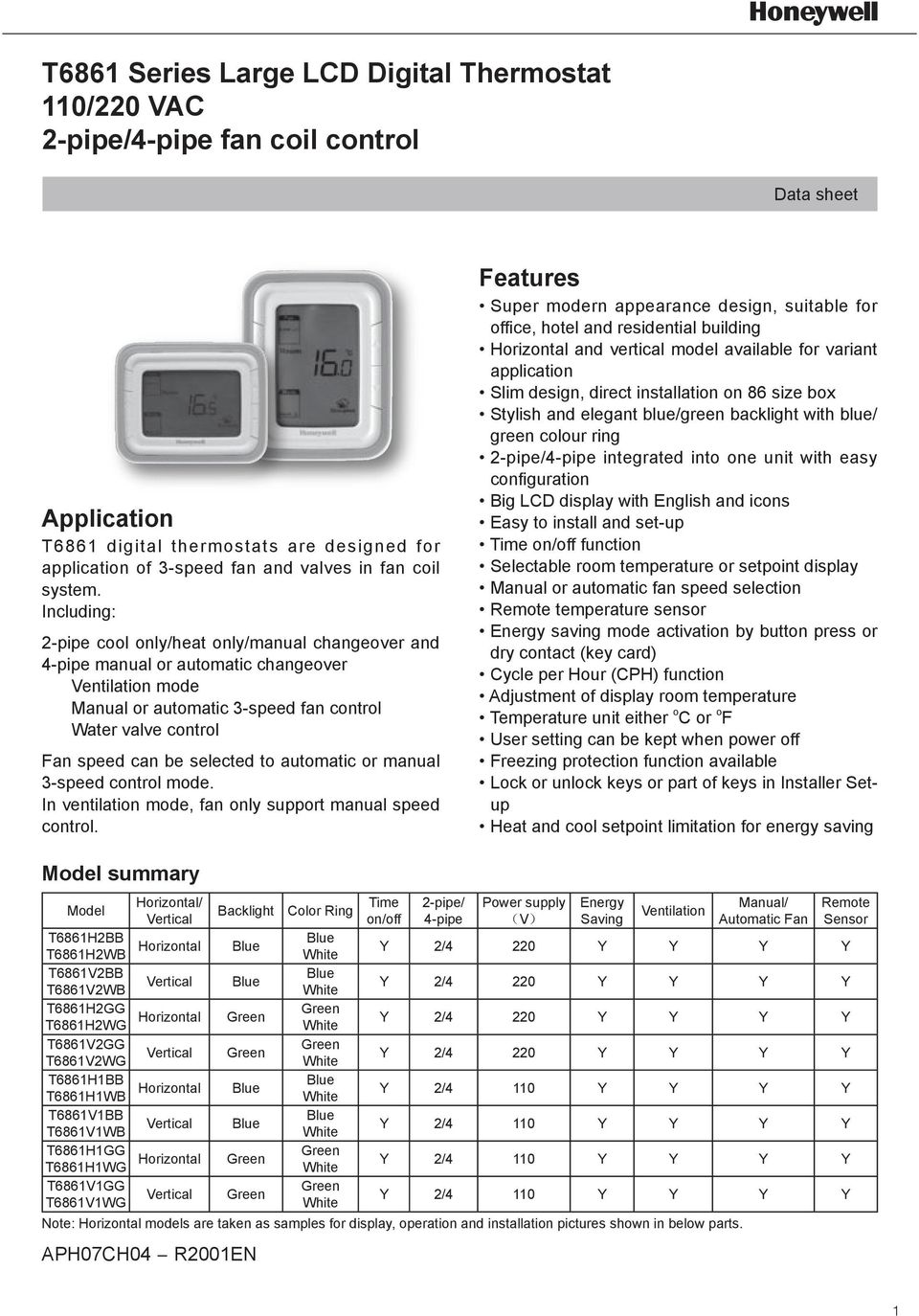 hight resolution of automatic or manual speed control mode in ventilation mode fan only support manual