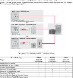 honeywell vision pro 8000 wiring diagram [ 960 x 1372 Pixel ]