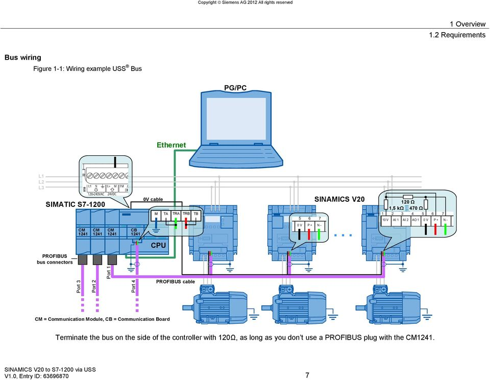 Sinamics G120 Wiring Diagram Wiring Diagrams
