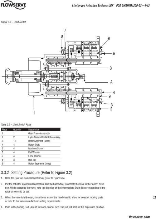 small resolution of limitorque mx wiring diagram imperial wiring diagrams limitorque l120 wiring 10 bosal towbar wiring diagram