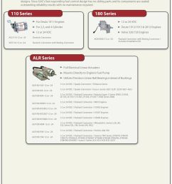 isuzu 3kc1 diesel engine we need your engine model and serial numbers isuzu motor 3kc1 3kc1 3kr1 3kr2 isuzu moteurs isuzu engines  [ 960 x 1221 Pixel ]