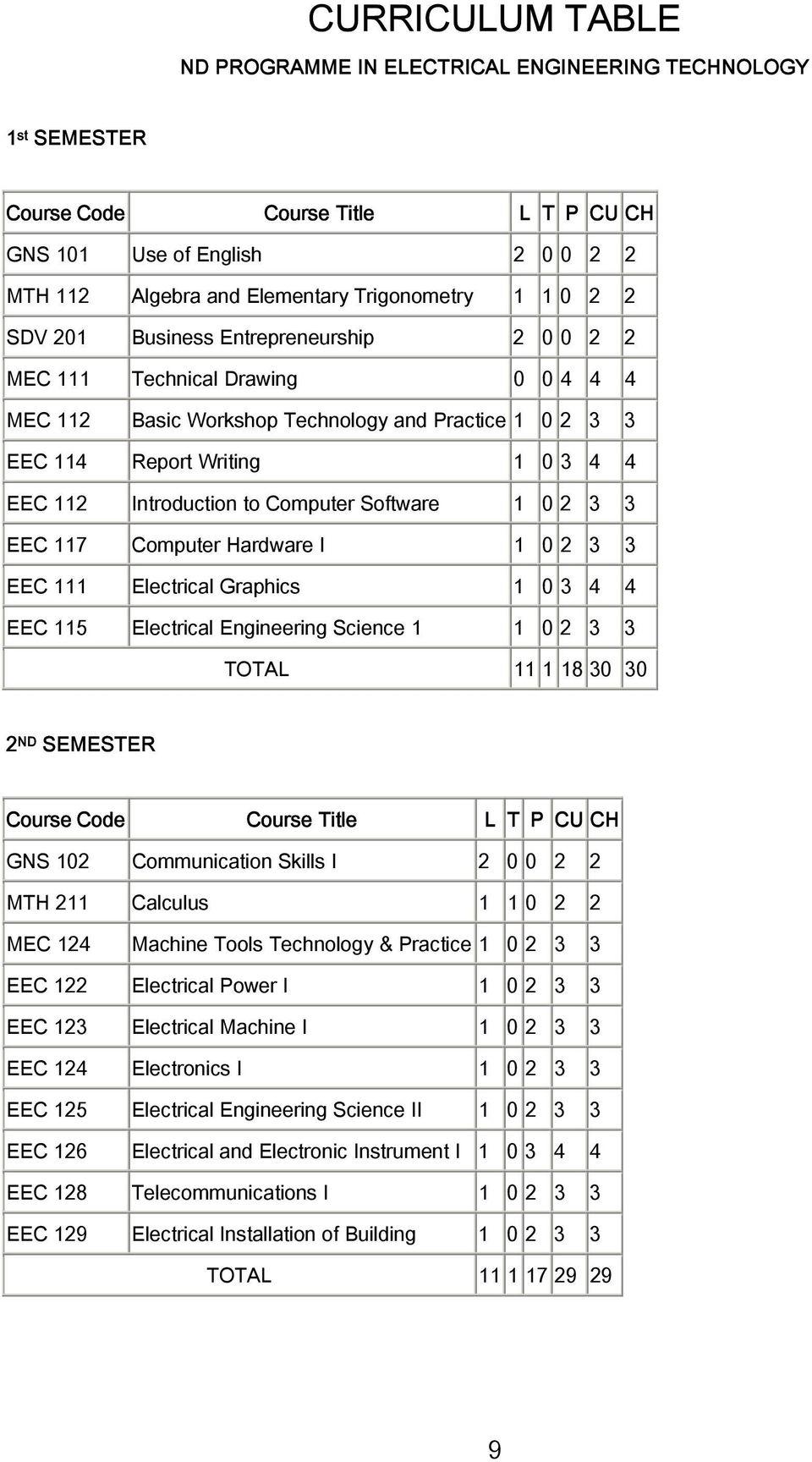 hight resolution of computer software 1 0 2 3 3 eec 117 computer hardware i 1 0 2 3