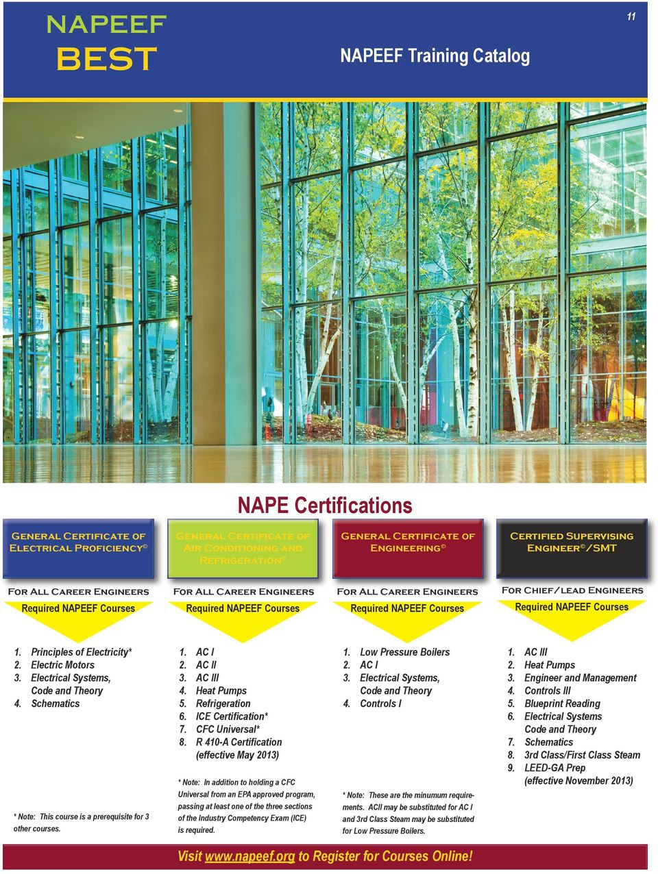 medium resolution of current schedule and register pdf air conditioning and hold epa cfc license electrical diagrams