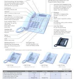 kx t7730 phone jack wiring colors wiring diagram paper kx t7730 phone jack wiring colors [ 960 x 1471 Pixel ]