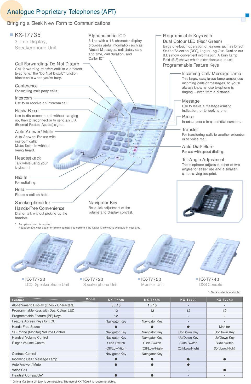 hight resolution of kx t7735 kx t7730 kx t7720 kx t pdf kx t7730 phone jack wiring colors