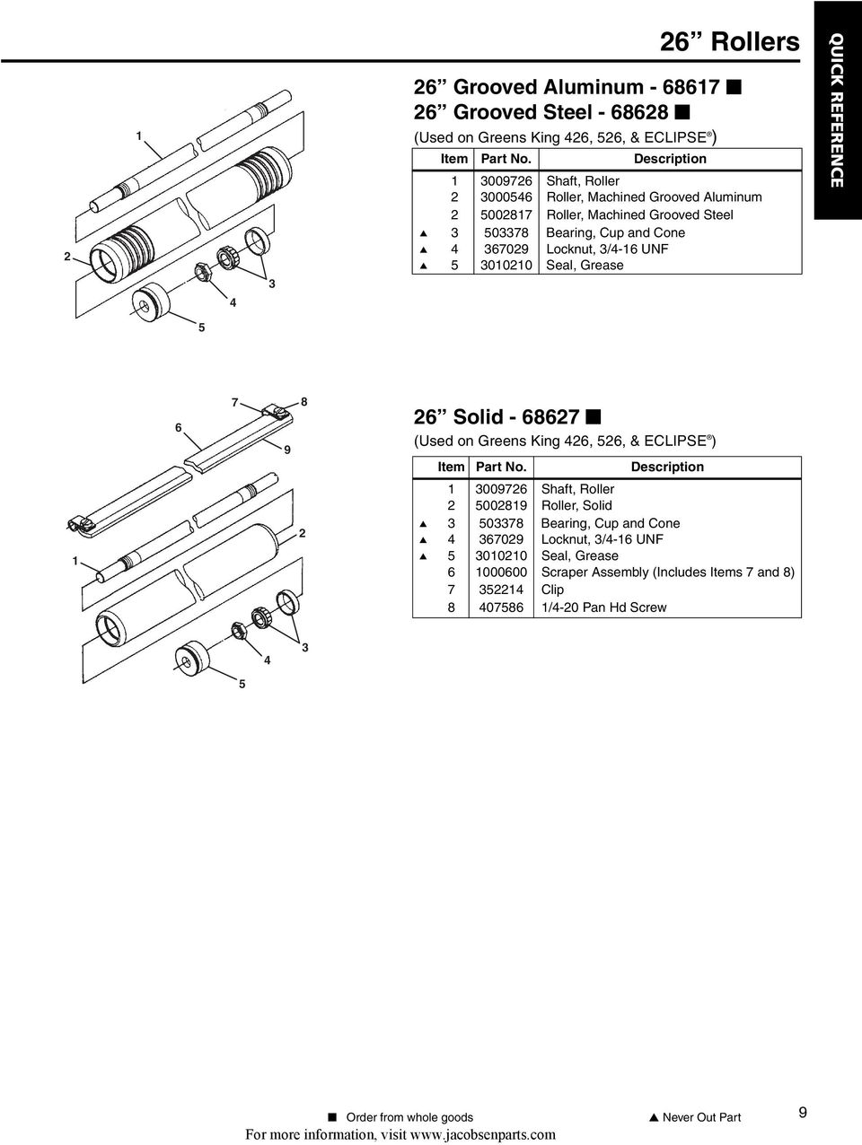 hight resolution of if it s not jacobsen it s not genuine pdf jacobsen greens king jabobsen wiring diagram