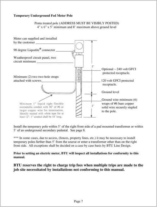 small resolution of 120 volt gfci protected receptacle ground level ground wire minimum 6 wraps of