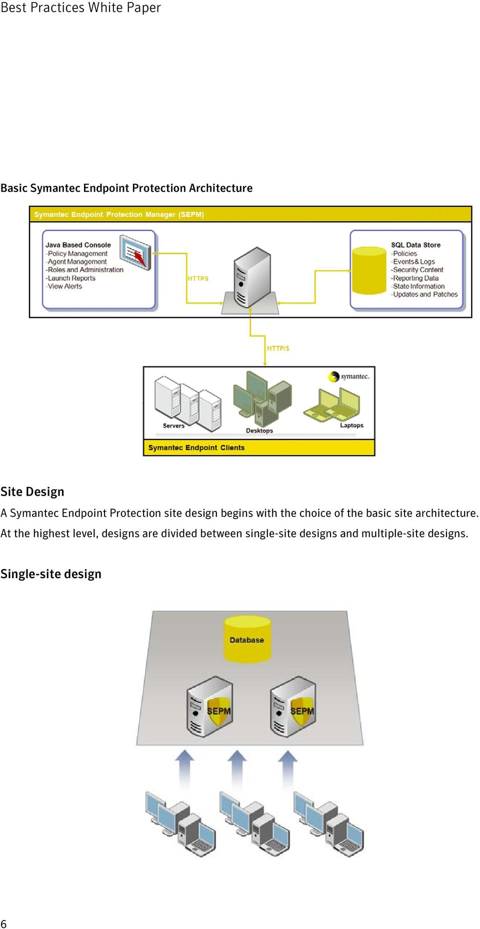 symantec endpoint protection architecture diagram 2001 dodge ram fuse box white paper best practices sizing and scalability recommendations