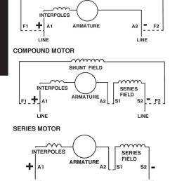 connections are for counterclockwise rotation facing the end opposite the drive for clockwise rotation  [ 960 x 1676 Pixel ]