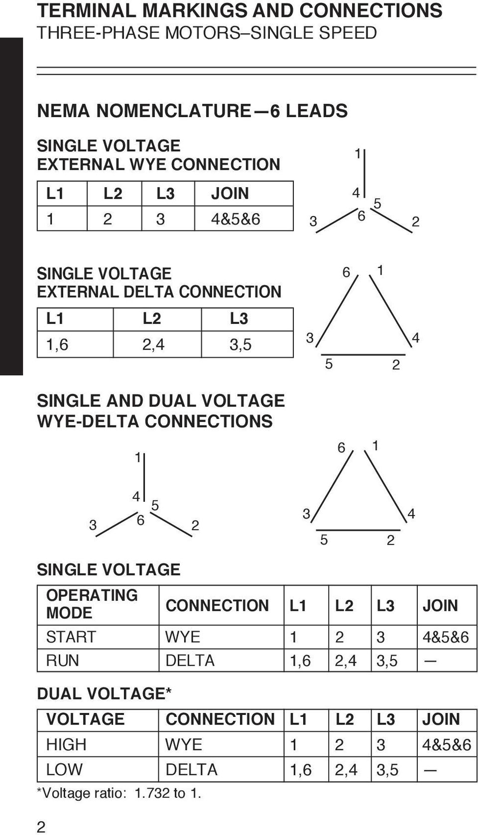 medium resolution of dual voltage wye delta connections 6 single voltage operating mode connection l l l3 join start