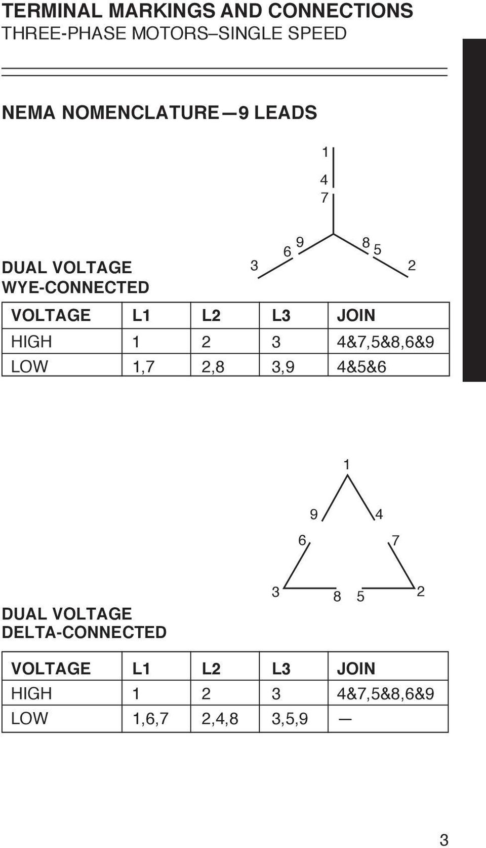 hight resolution of l l3 join high 3 7 5 8 6 9 low 7 8 3 4 terminal markings and connections three phase motors single speed nema nomenclature leads 7 dual voltage