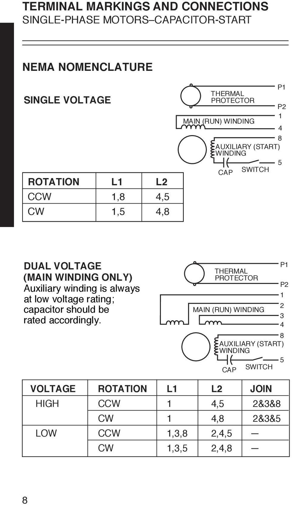 medium resolution of auxiliary winding is always at low voltage rating capacitor should be rated accordingly