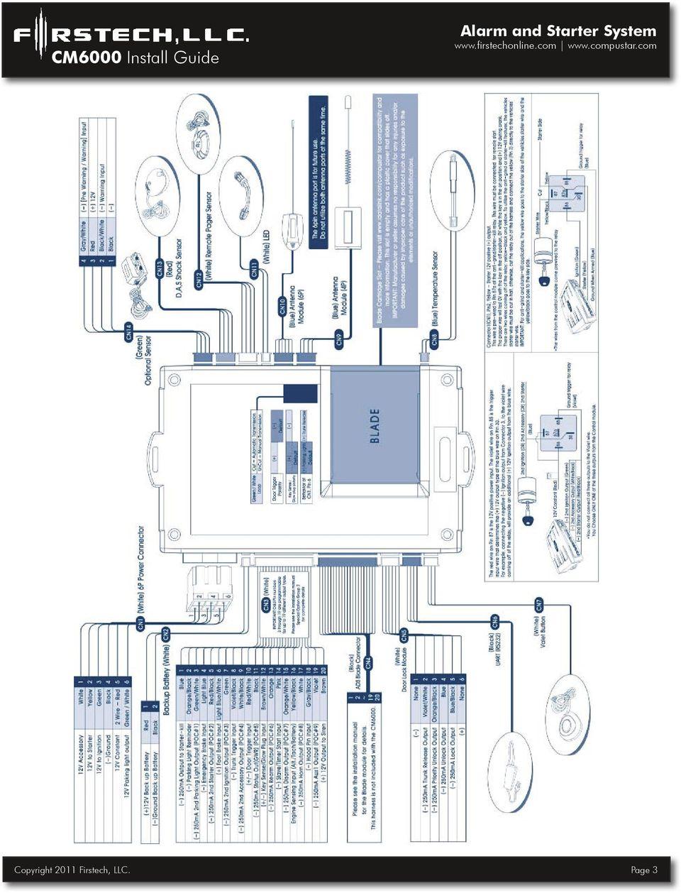medium resolution of compustar wiring diagram wiring diagram compustar wiring diagram compustar wiring diagram