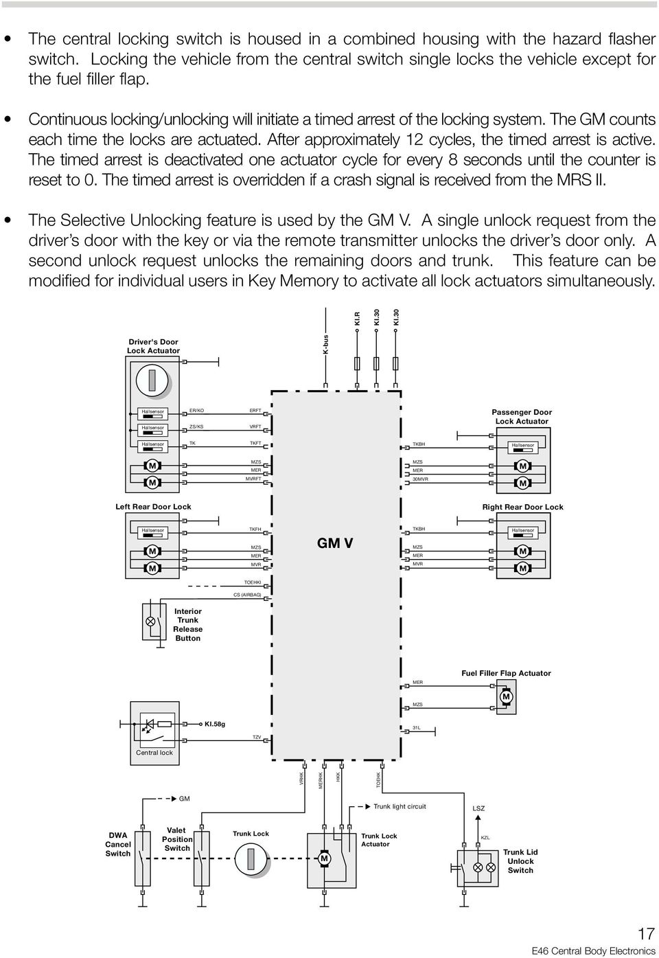 medium resolution of  e46 central electronics pdf on bmw fuel pump wiring diagram bmw relay diagram