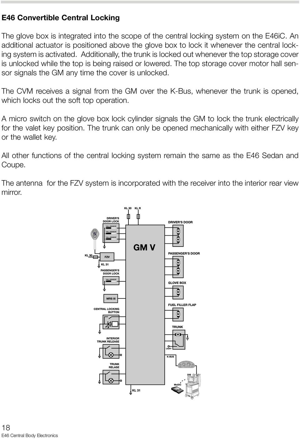 Bmw E46 Central Locking Wiring DiagramWiring Diagram