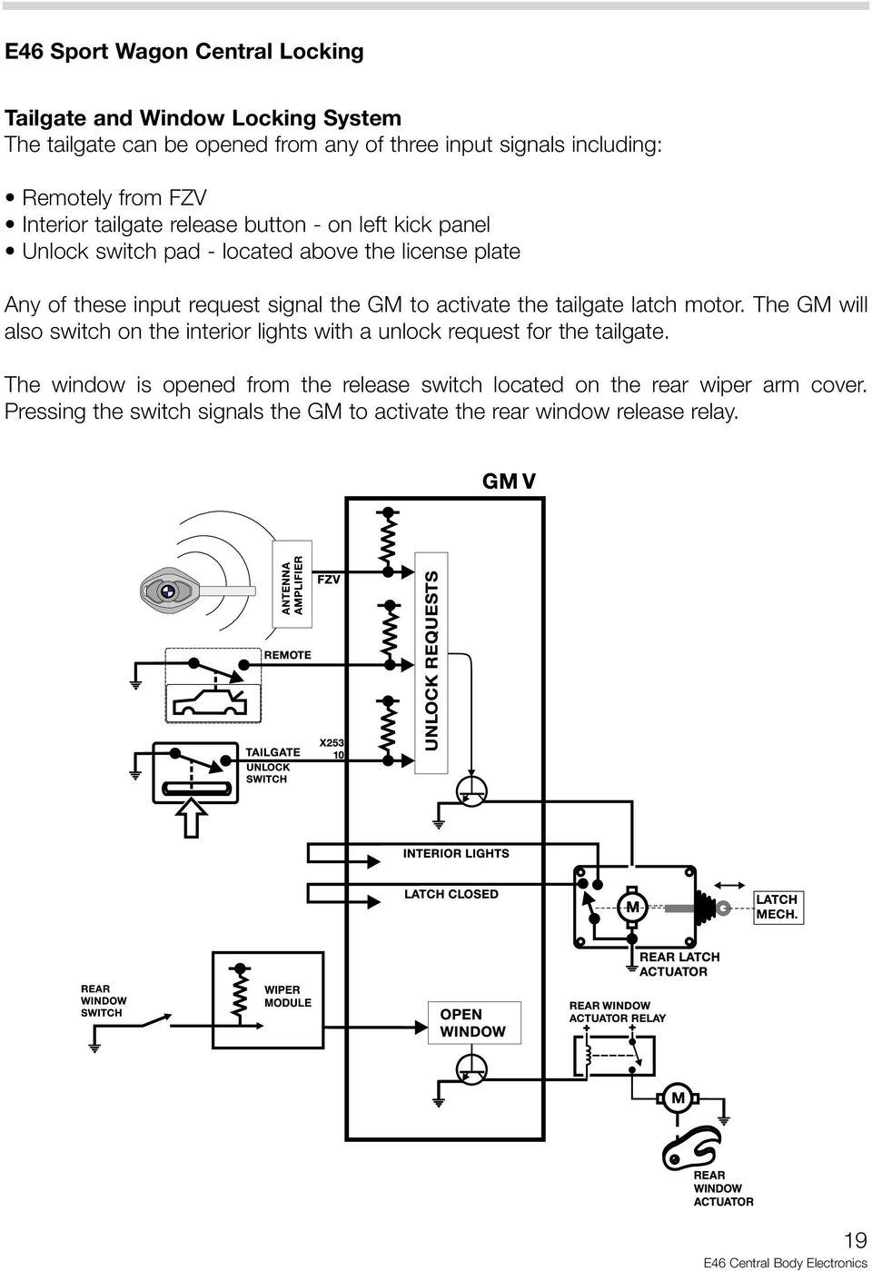 hight resolution of bmw e46 central locking wiring diagram data diagram schematic bmw e46 central locking wiring diagram