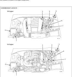 underbonnet layouts v8 engine 3 4 5 6 7 2 jol 118 1 v6 engine 21 jaguar s type  [ 960 x 1387 Pixel ]