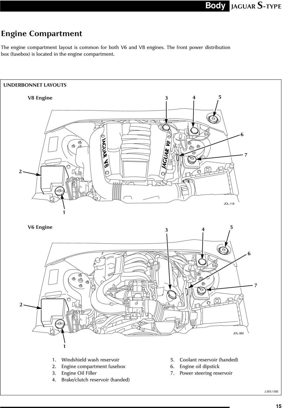 hight resolution of underbonnet layouts v8 engine 3 4 5 6 7 2 jol 118 1 v6 engine 21 jaguar s type