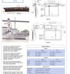 boat windshield wiper motor wiring diagram boat afi marine wiper motor wiring diagram wiring diagram and [ 960 x 1399 Pixel ]