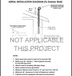 slack span from pole to mast not to exceed 100 2 masts over 36 require 14 aerial installation diagram  [ 960 x 1265 Pixel ]
