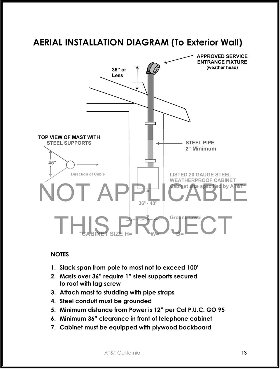 medium resolution of slack span from pole to mast not to exceed 100 2 masts over 36 require 14 aerial installation diagram