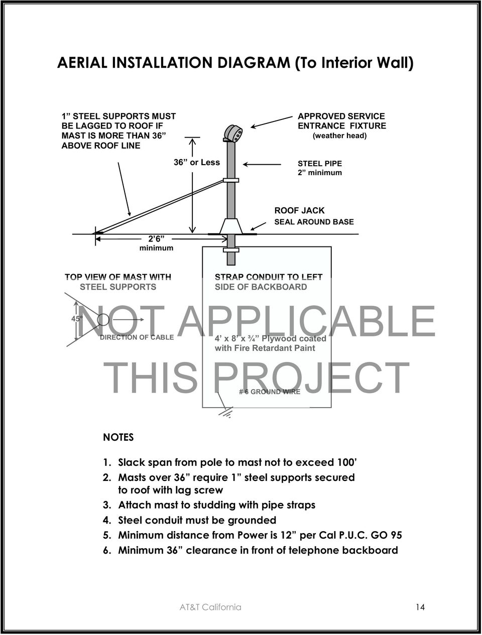 medium resolution of with fire retardant paint 6 ground wire notes 1 slack span from pole to
