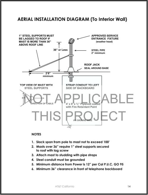 small resolution of with fire retardant paint 6 ground wire notes 1 slack span from pole to