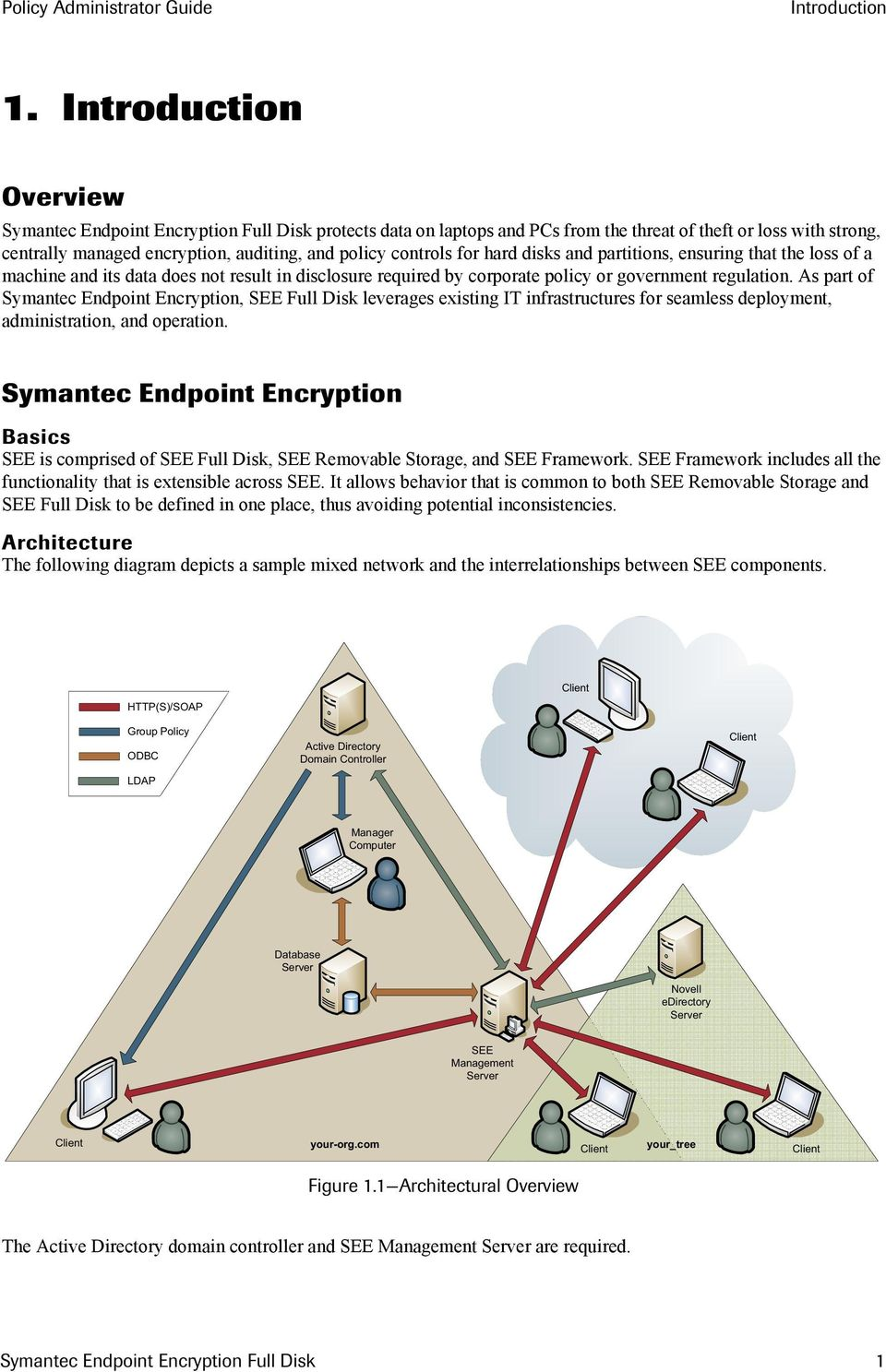 symantec endpoint protection architecture diagram 1981 porsche 924 wiring encryption full disk pdf 1 for hard disks and partitions ensuring that the loss of a machine its data