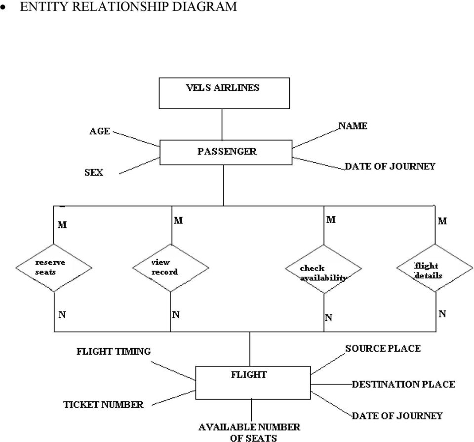 hight resolution of 6 entity relationship diagram