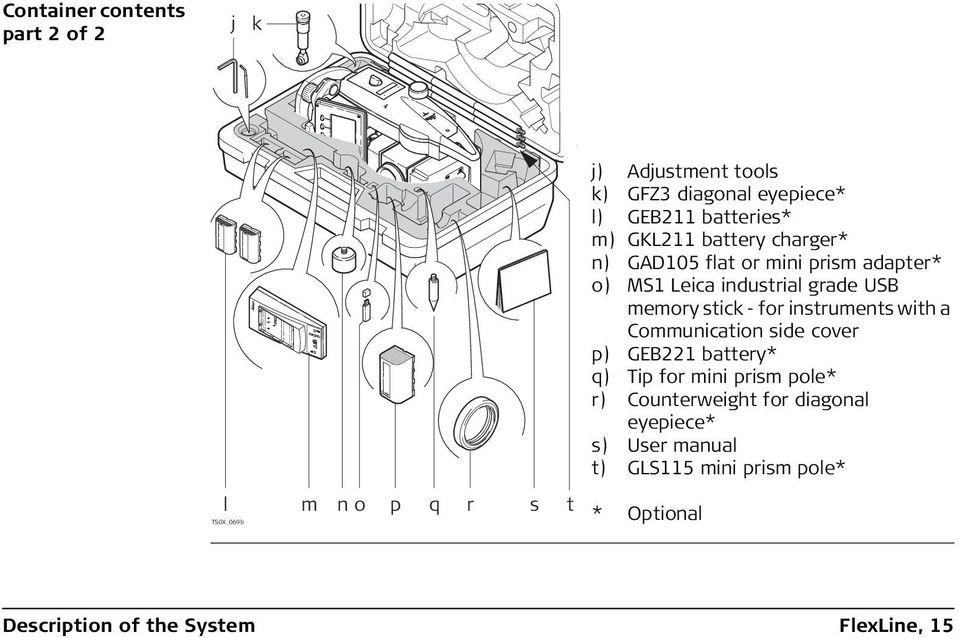 Version 1.0 English. Leica FlexLine TS02/TS06/TS09 User