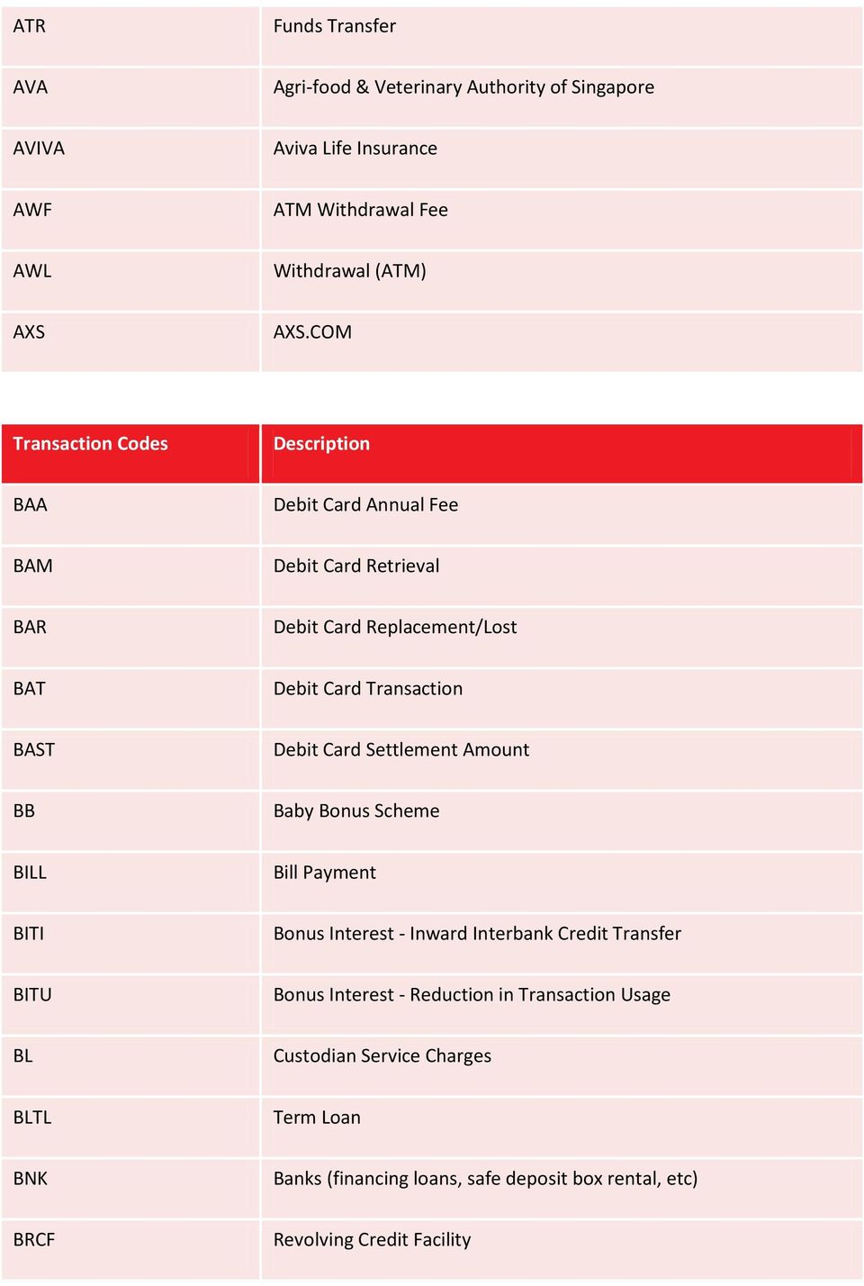 Dbs Bank Code . Dbs Current Account Transaction Codes Pdf Free Download