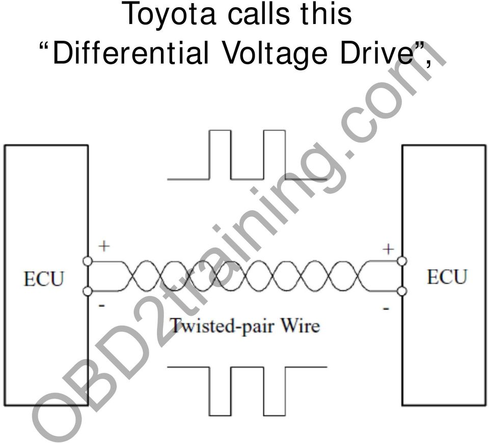 medium resolution of 20 toyota calls this differential voltage drive