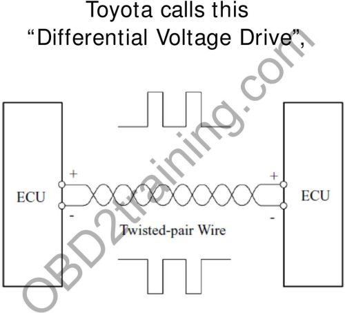 small resolution of 20 toyota calls this differential voltage drive