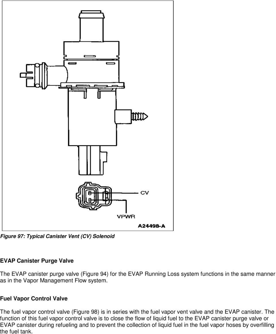 hight resolution of fuel vapor control valve the fuel vapor control valve figure 98 is in series