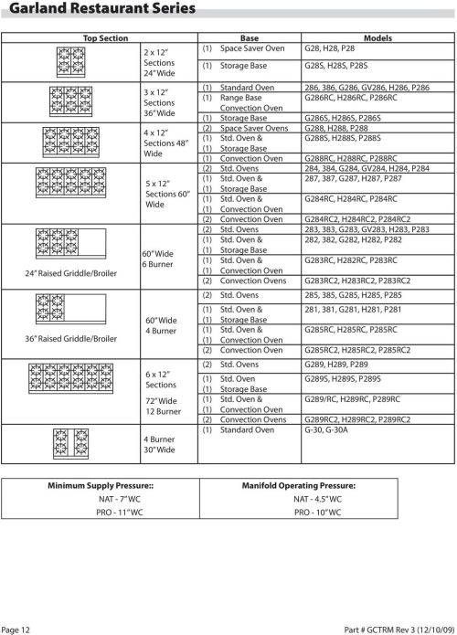 small resolution of montague oven wiring diagram wiring diagram filter montague convection oven wiring diagram montague oven wiring diagram