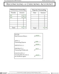 How To Balance A Checkbook Worksheets - Letravideoclip