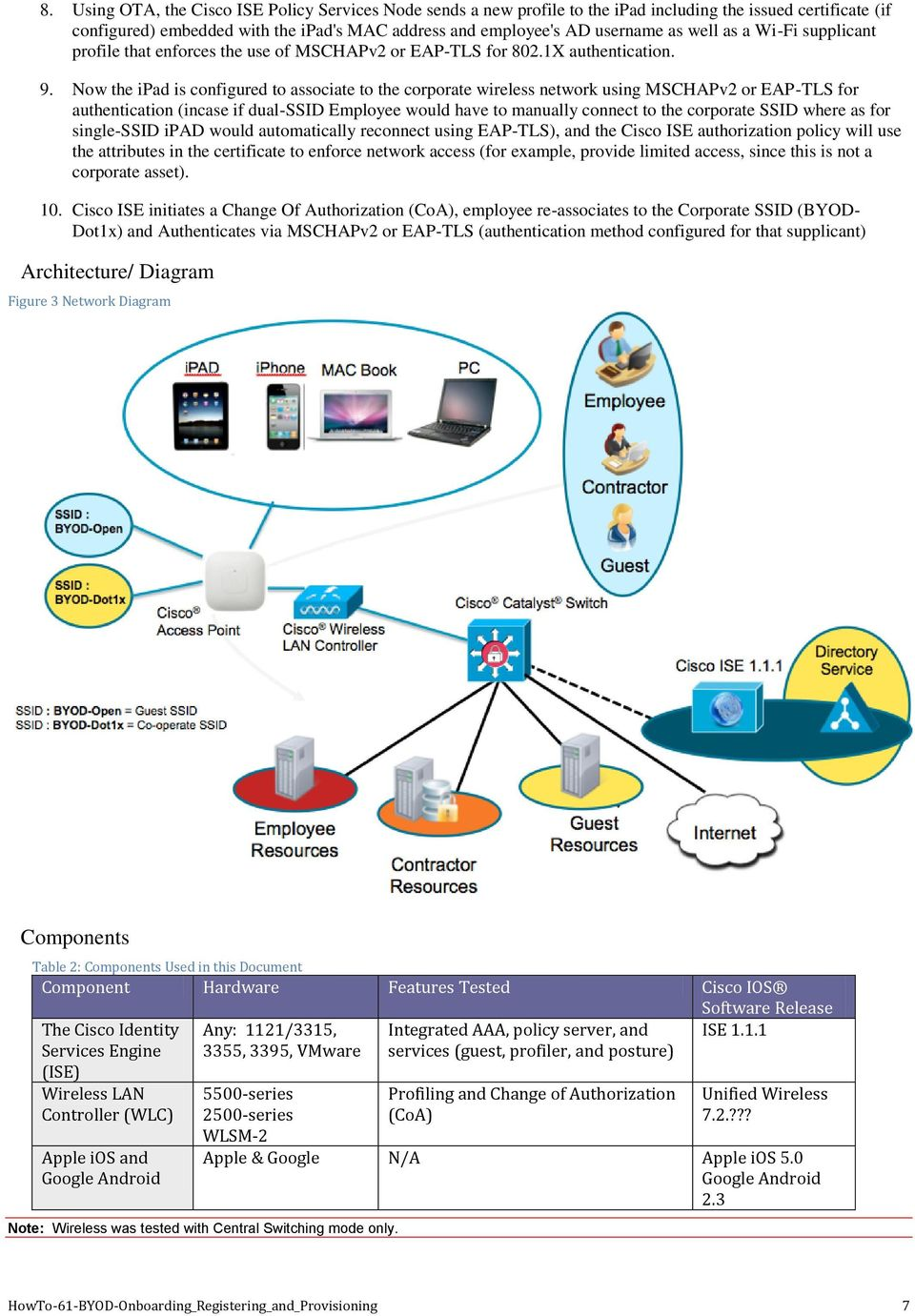 medium resolution of now the ipad is configured to associate to the corporate wireless network using mschapv2 or eap