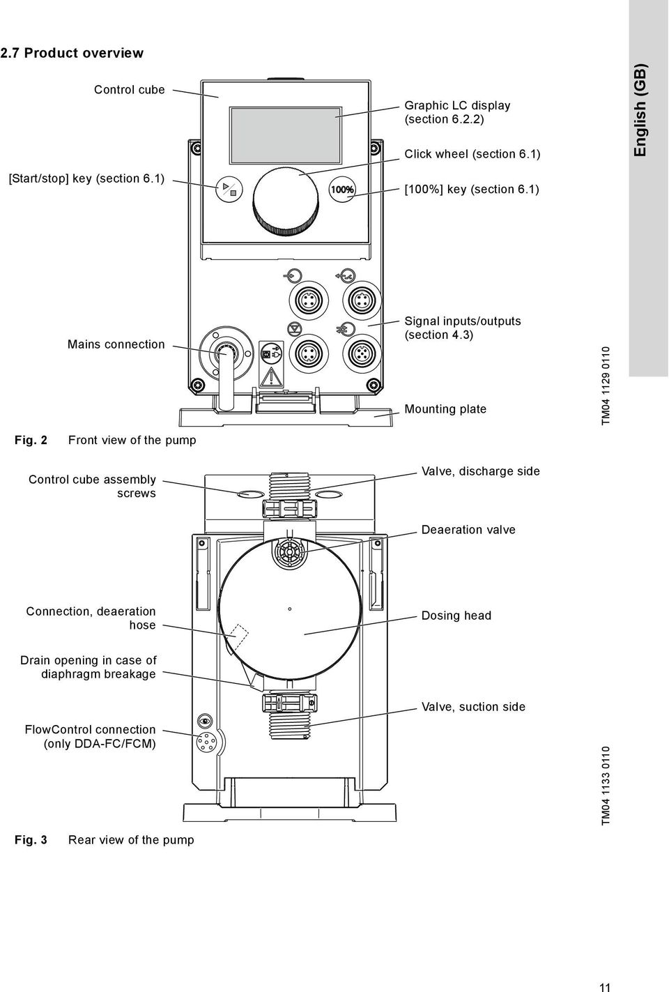 grundfo wiring diagram