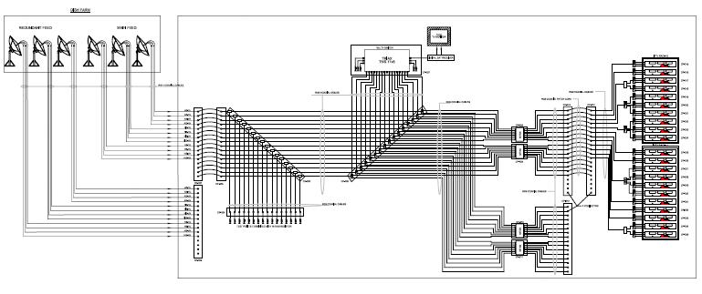 IPTV Design Document The Pearl Qatar TPQGP55DOC0126 Version PDF