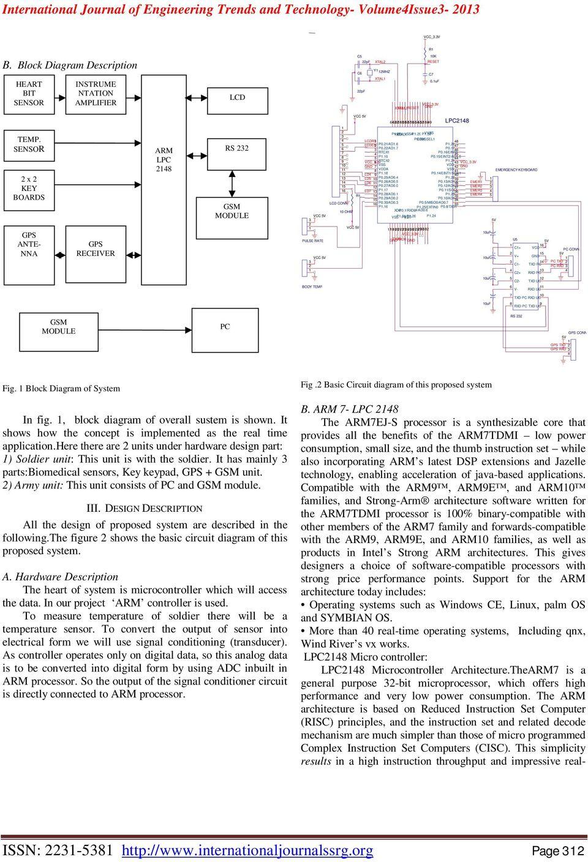 medium resolution of sensor x key boards gps ante nna gps receiver arm lpc 8 rs gsm module