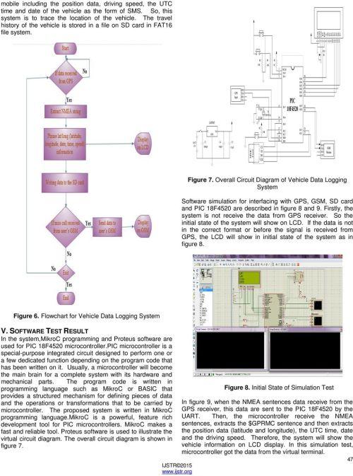 small resolution of 1 f gps input rxd txd rts cts 10k r3 c1 22pf c2 22pf r2 10k cs