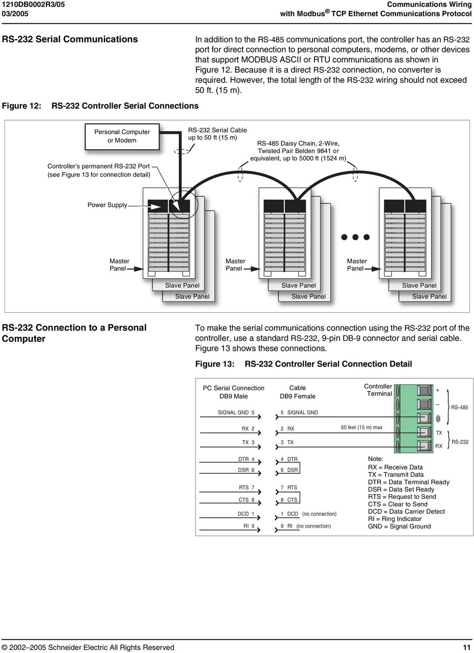 hight resolution of because it is a direct rs 232 connection no converter is required however