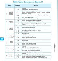 Polynomials and Quadratics - PDF Free Download [ 1136 x 960 Pixel ]