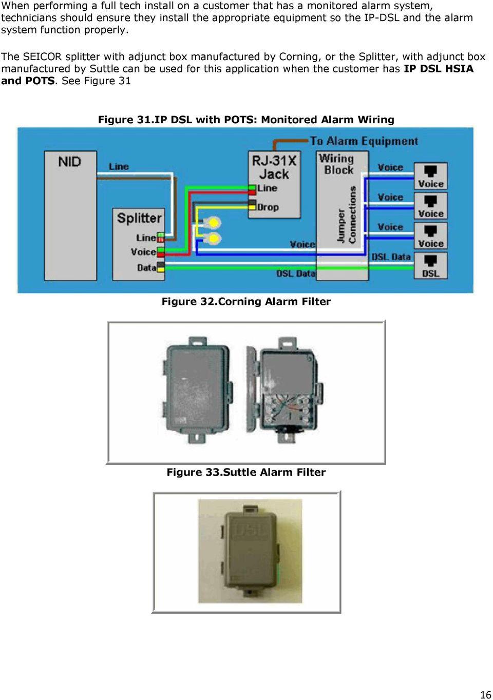 Terrific Dsl Wiring Diagram Alarm System Basic Electronics Wiring Diagram Wiring Digital Resources Zidurslowmaporg