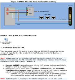 ip dsl hsia with voice monitored alarm wiring u verse voice alarm system information [ 960 x 1218 Pixel ]