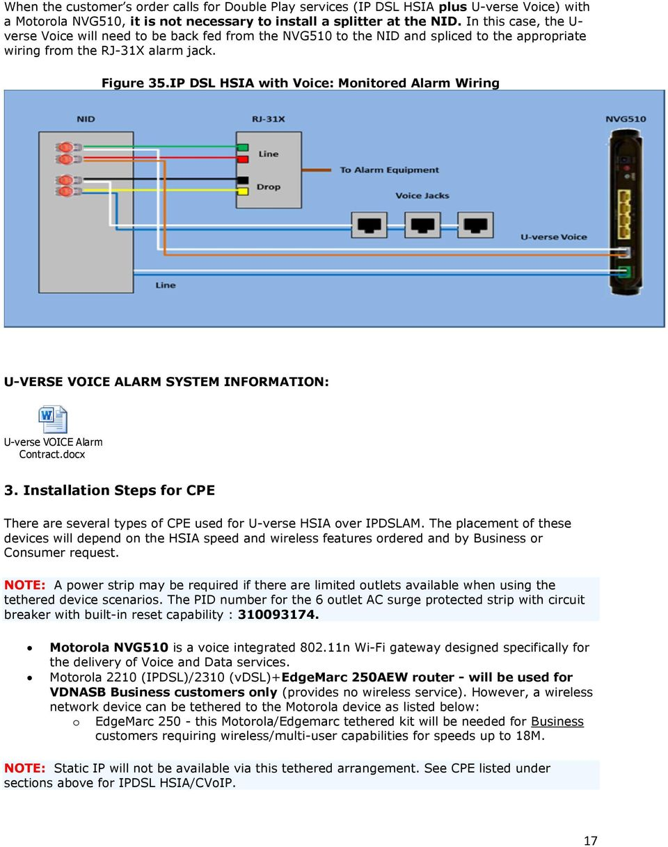 medium resolution of ip dsl hsia with voice monitored alarm wiring u verse voice alarm system information