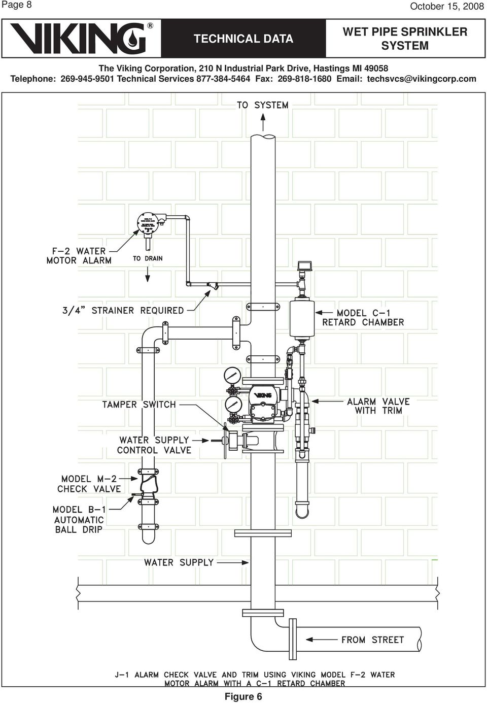 Wet System. Technical Manual for Operation, Maintenance
