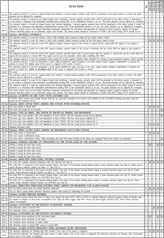 medium resolution of car alarm install guides car audio help