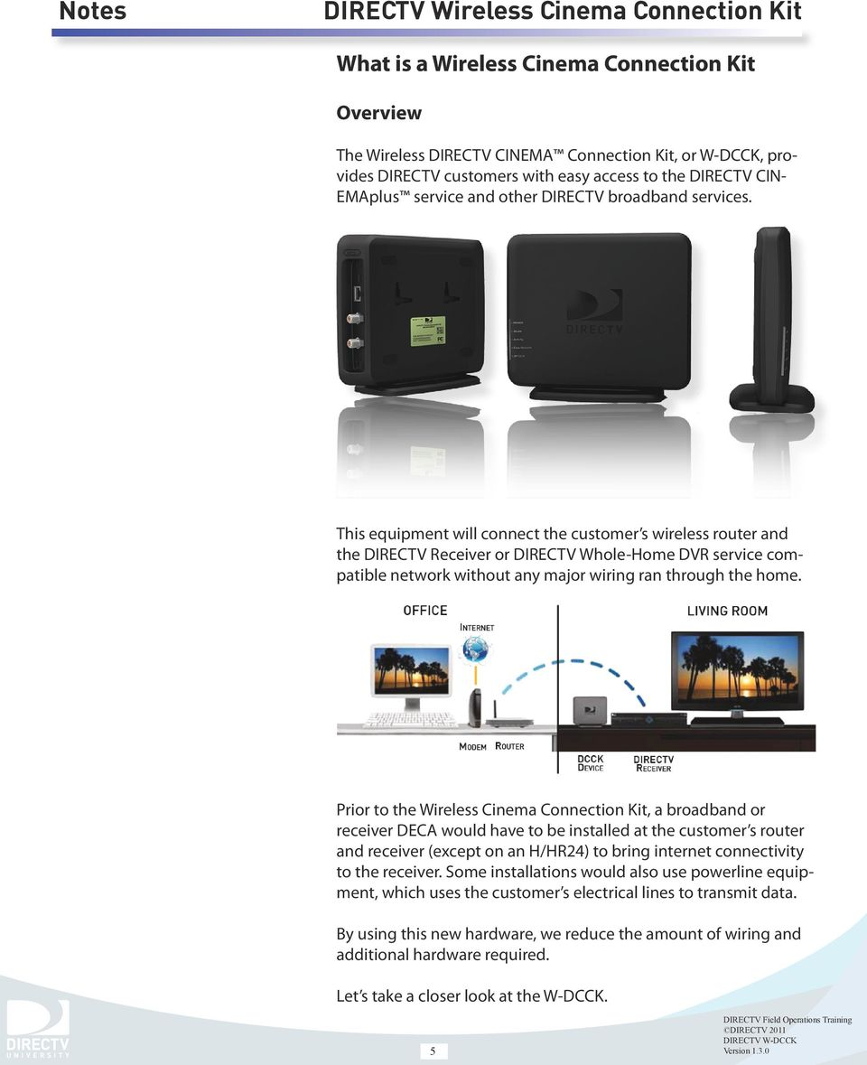 medium resolution of this equipment will connect the customer s wireless router and the directv receiver or directv whole
