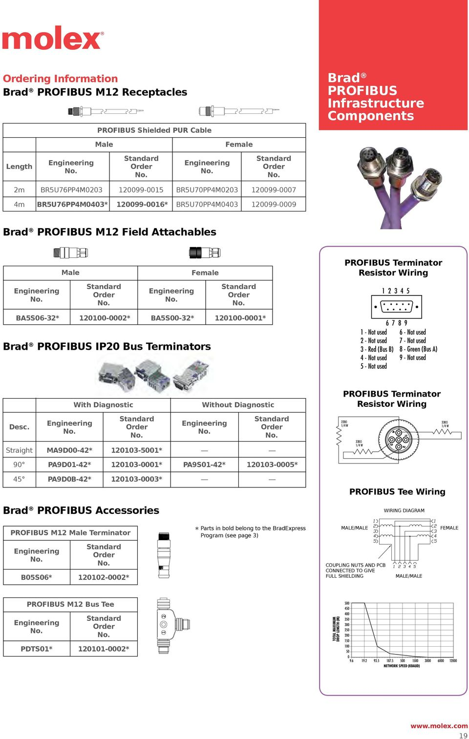 hight resolution of m12 profinet wiring diagram